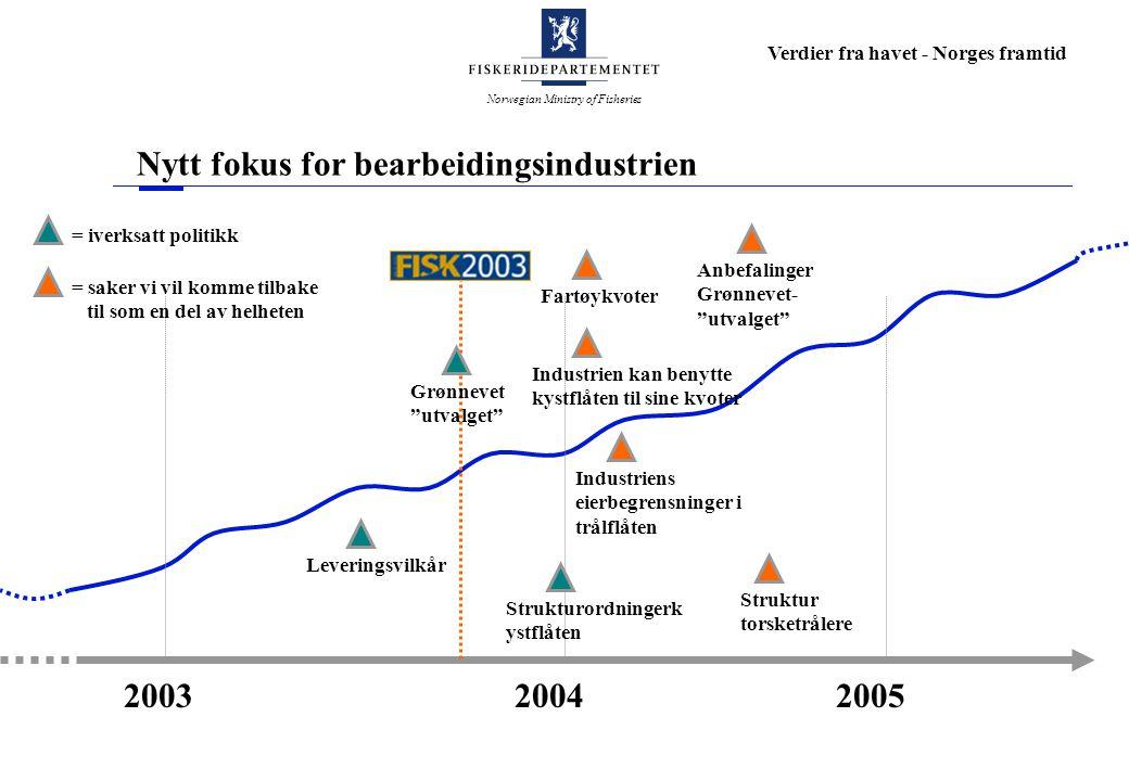 """Norwegian Ministry of Fisheries Verdier fra havet - Norges framtid Nytt fokus for bearbeidingsindustrien 200320042005 Grønnevet """"utvalget"""" = iverksatt"""