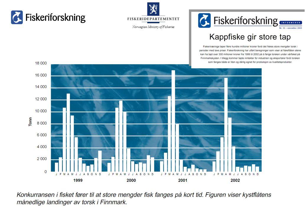 Norwegian Ministry of Fisheries Verdier fra havet - Norges framtid Endring i fangstmengde, fangstverdi og pris for fangster levert av norske fartøy i første halvår 2003 i forhold til første halvår 2002, prosent -70,0 % -60,0 % -50,0 % -40,0 % -30,0 % -20,0 % -10,0 % 0,0 % 10,0 % 20,0 % 30,0 % TorskSeiLoddeSildReke Fangstmengde Verdi Pris Kilde: Statistisk sentralbyrå og Fiskeridirektoratet.