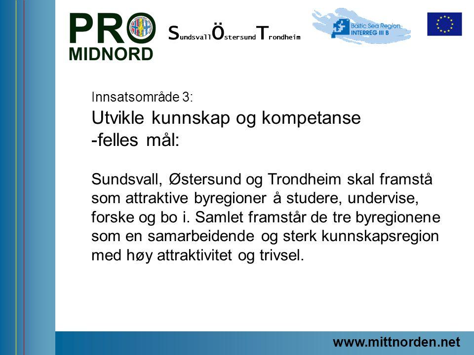 www.mittnorden.net S undsvall Ö stersund T rondheim Innsatsområde 3: Utvikle kunnskap og kompetanse -felles mål: Sundsvall, Østersund og Trondheim ska