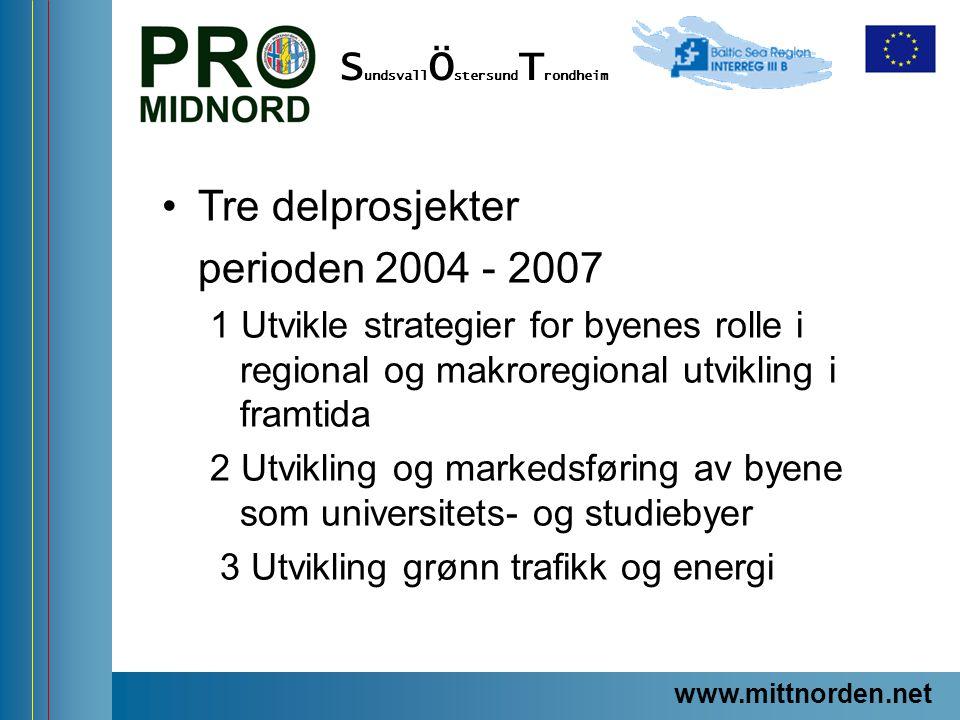 ProMidNord/SÖT – en förstudie Tre delprosjekter perioden 2004 - 2007 1 Utvikle strategier for byenes rolle i regional og makroregional utvikling i fra