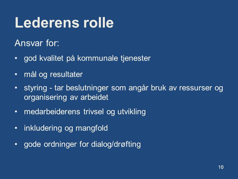 10 Lederens rolle Ansvar for: god kvalitet på kommunale tjenester mål og resultater styring - tar beslutninger som angår bruk av ressurser og organisering av arbeidet medarbeiderens trivsel og utvikling inkludering og mangfold gode ordninger for dialog/drøfting