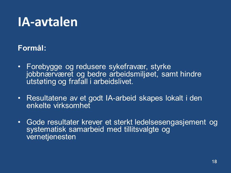 18 IA-avtalen Formål: Forebygge og redusere sykefravær, styrke jobbnærværet og bedre arbeidsmiljøet, samt hindre utstøting og frafall i arbeidslivet.