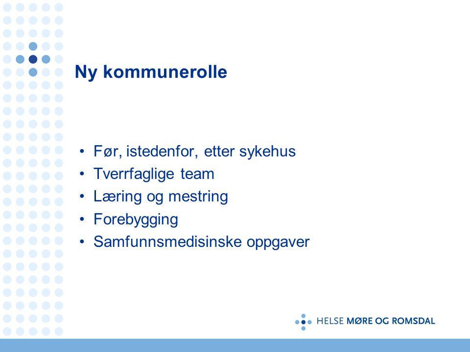 Ny kommunerolle Før, istedenfor, etter sykehus Tverrfaglige team Læring og mestring Forebygging Samfunnsmedisinske oppgaver