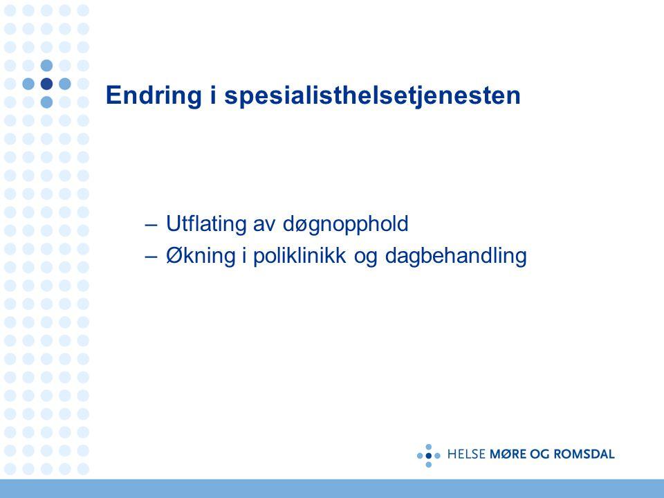 Endring i spesialisthelsetjenesten –Utflating av døgnopphold –Økning i poliklinikk og dagbehandling