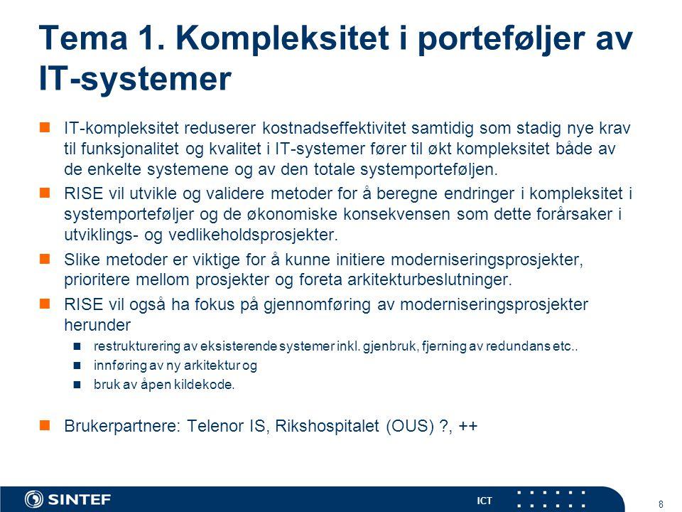 ICT Tema 1.