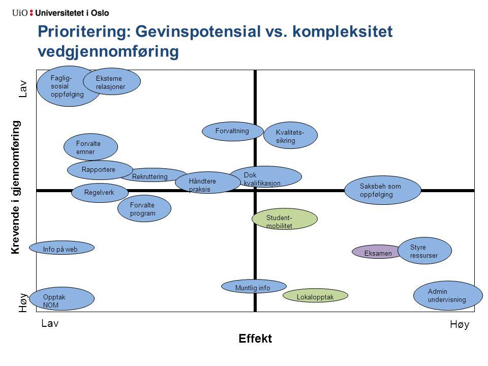 Krevende i gjennomføring Effekt Prioritering: Gevinspotensial vs. kompleksitet vedgjennomføring Lav Høy Lav Høy Eksamen Dok kvalifikasjon Opptak NOM L