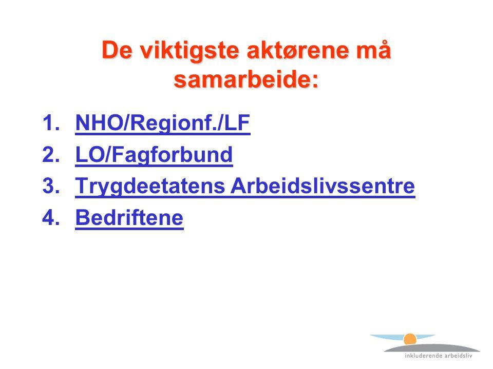 De viktigste aktørene må samarbeide: 1.NHO/Regionf./LF 2.LO/Fagforbund 3.Trygdeetatens Arbeidslivssentre 4.Bedriftene