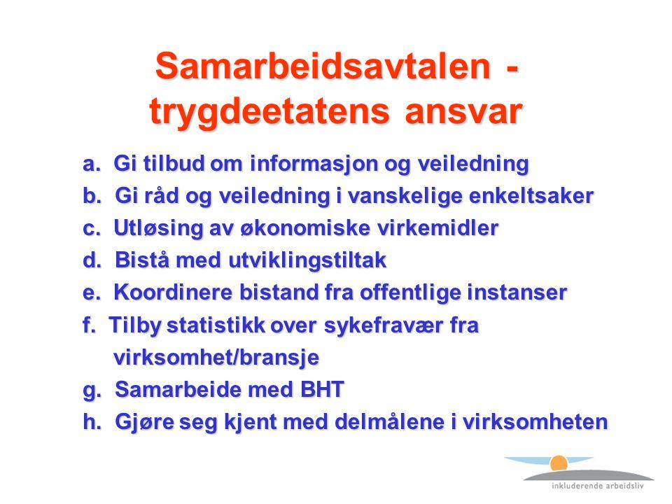Samarbeidsavtalen - trygdeetatens ansvar a.Gi tilbud om informasjon og veiledning a.