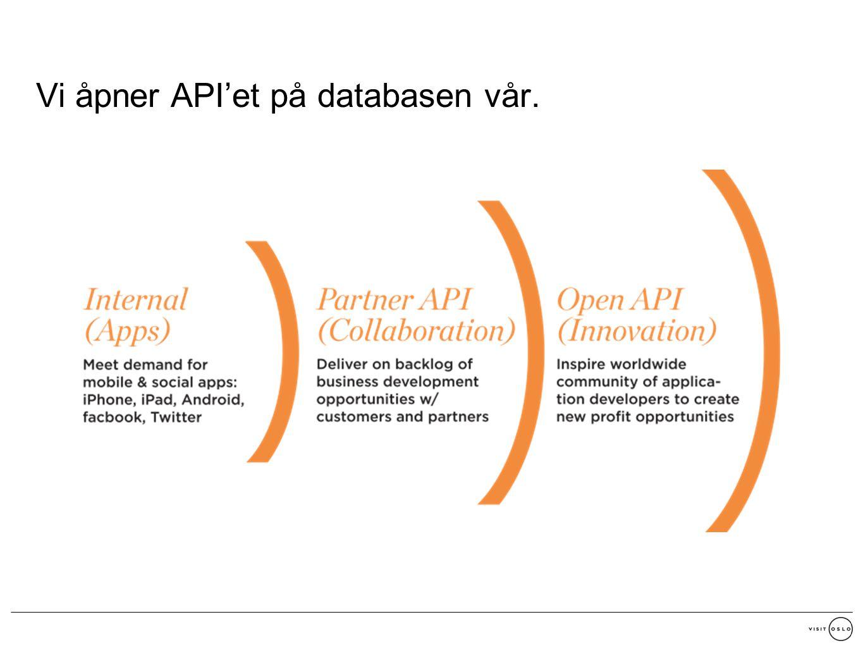 Vi åpner API'et på databasen vår.