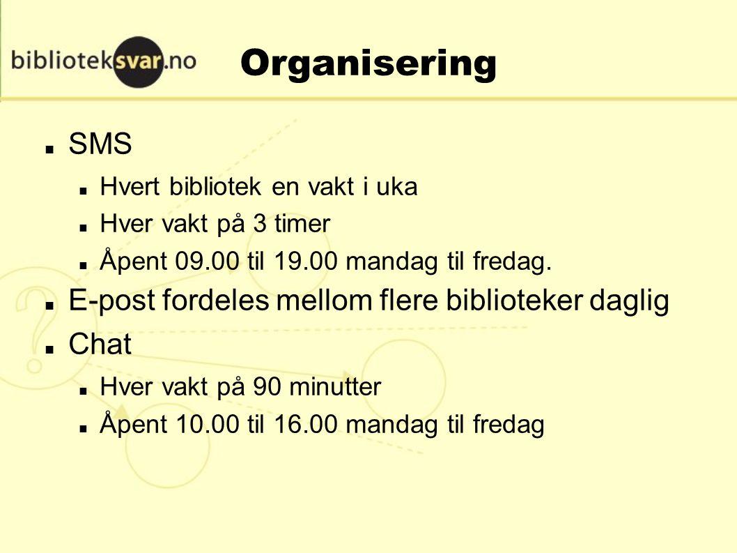 Organisering SMS Hvert bibliotek en vakt i uka Hver vakt på 3 timer Åpent 09.00 til 19.00 mandag til fredag.