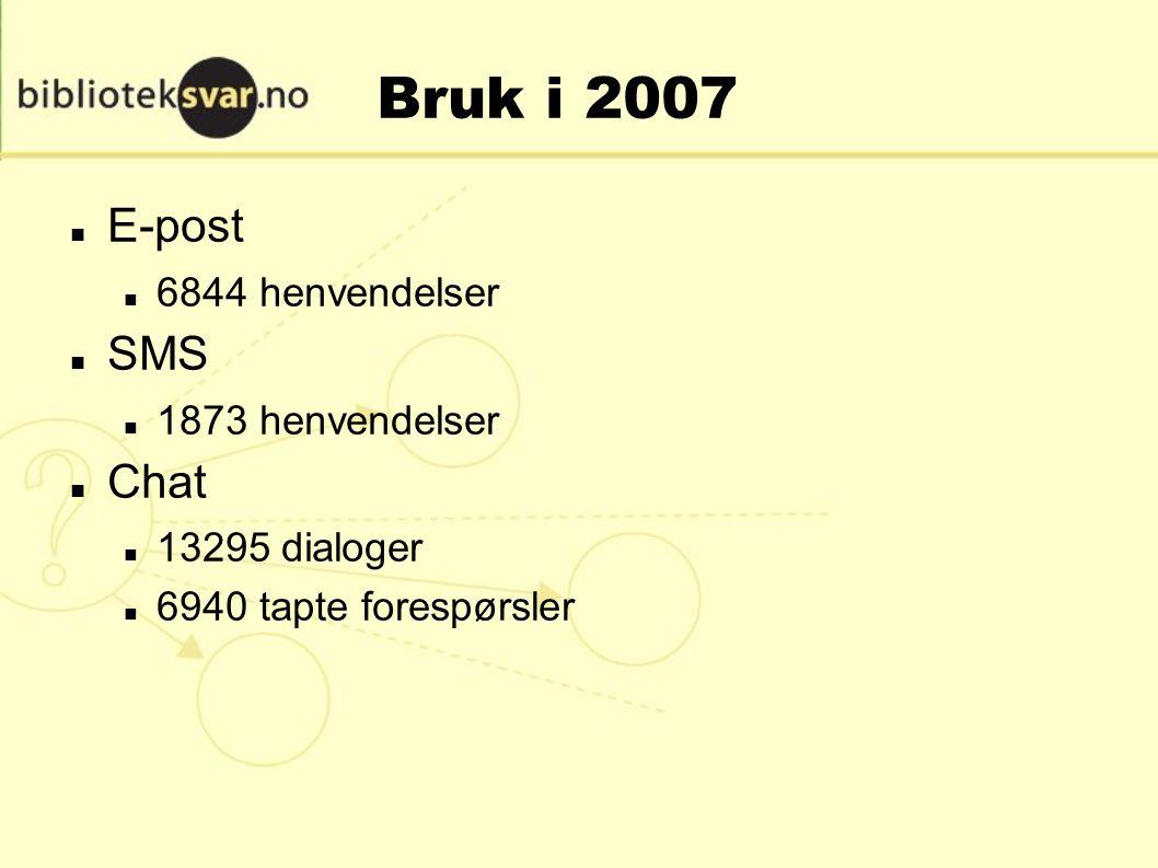 Bruk i 2007 E-post 6844 henvendelser SMS 1873 henvendelser Chat 13295 dialoger 6940 tapte forespørsler
