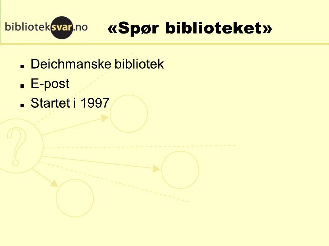 «Spør biblioteket» Deichmanske bibliotek E-post Startet i 1997