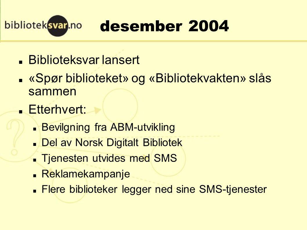 desember 2004 Biblioteksvar lansert «Spør biblioteket» og «Bibliotekvakten» slås sammen Etterhvert: Bevilgning fra ABM-utvikling Del av Norsk Digitalt Bibliotek Tjenesten utvides med SMS Reklamekampanje Flere biblioteker legger ned sine SMS-tjenester