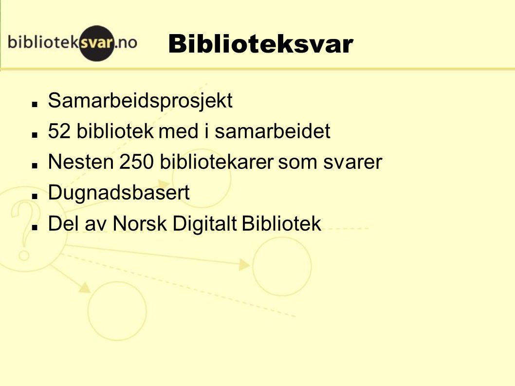 Biblioteksvar Samarbeidsprosjekt 52 bibliotek med i samarbeidet Nesten 250 bibliotekarer som svarer Dugnadsbasert Del av Norsk Digitalt Bibliotek