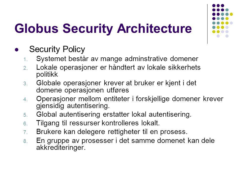 Diagram av Globus security architecture.