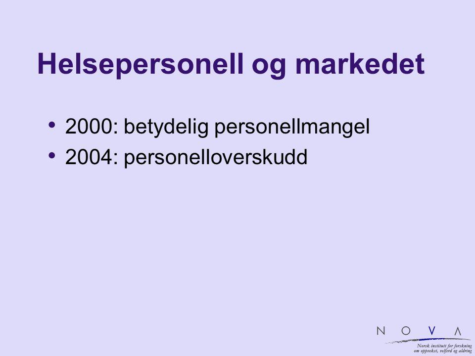 Helsepersonell og markedet 2000: betydelig personellmangel 2004: personelloverskudd