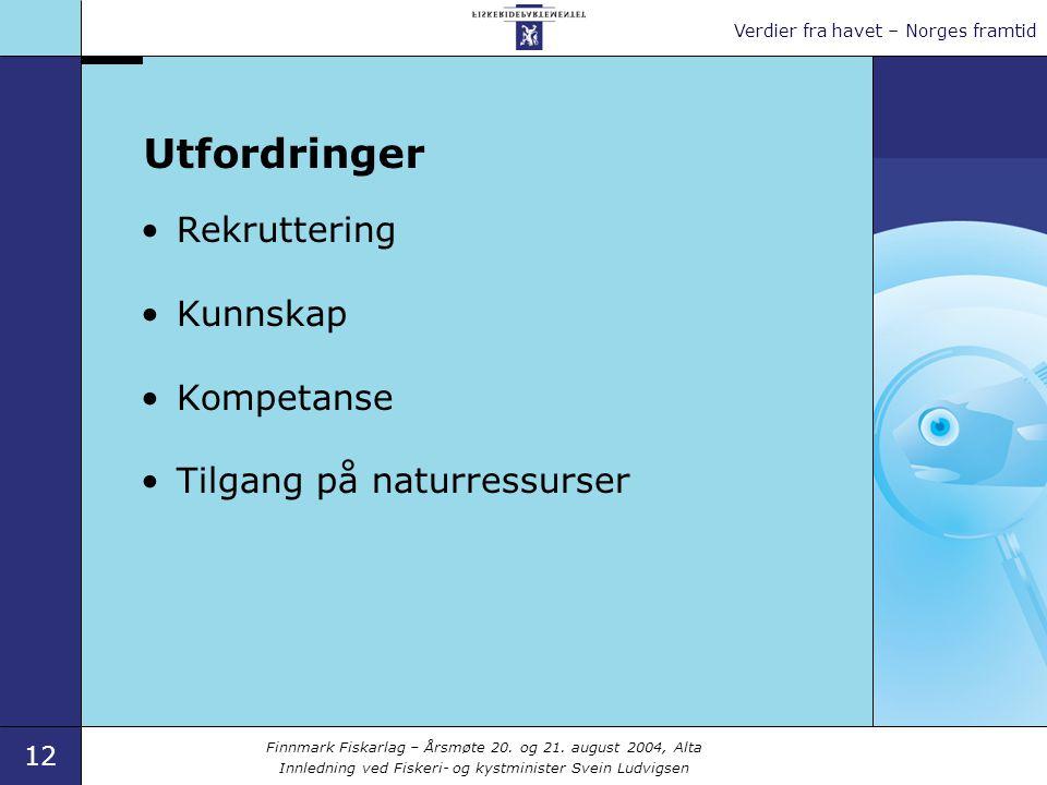 Finnmark Fiskarlag – Årsmøte 20. og 21.