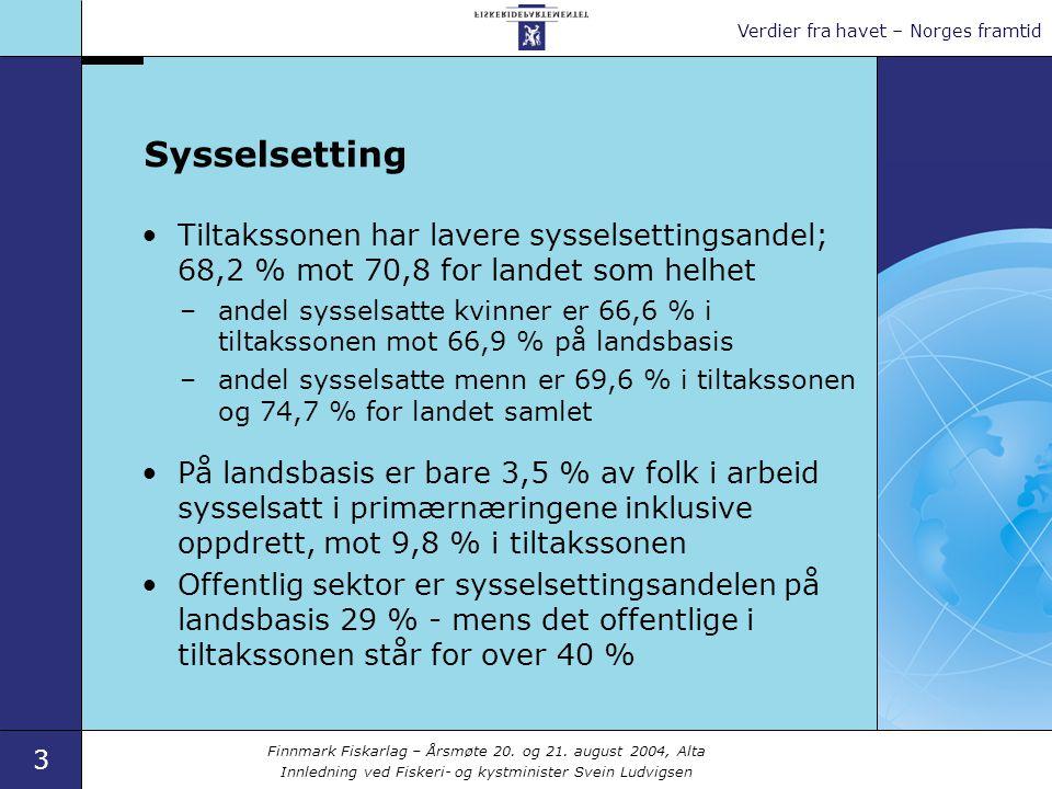 Finnmark Fiskarlag – Årsmøte 20.og 21.
