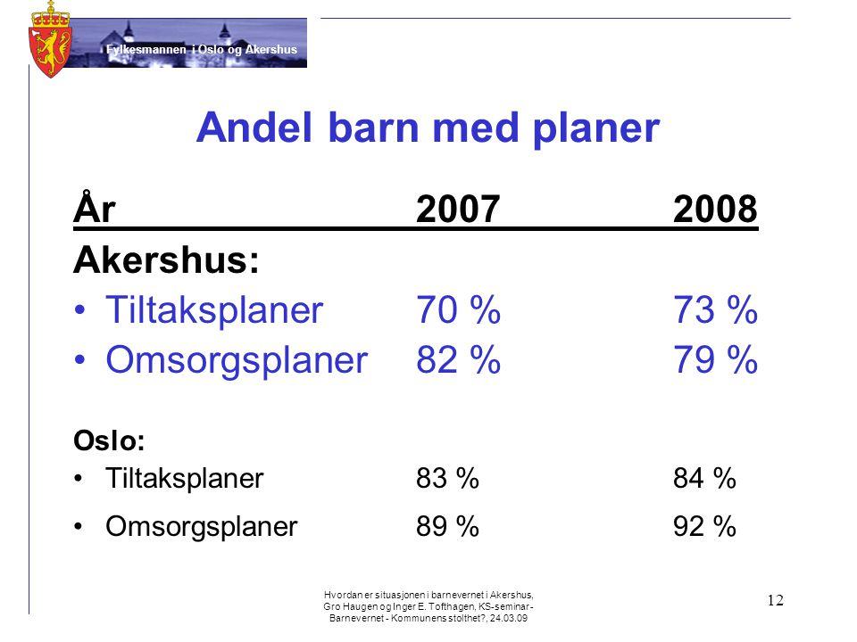 Fylkesmannen i Oslo og Akershus Hvordan er situasjonen i barnevernet i Akershus, Gro Haugen og Inger E.