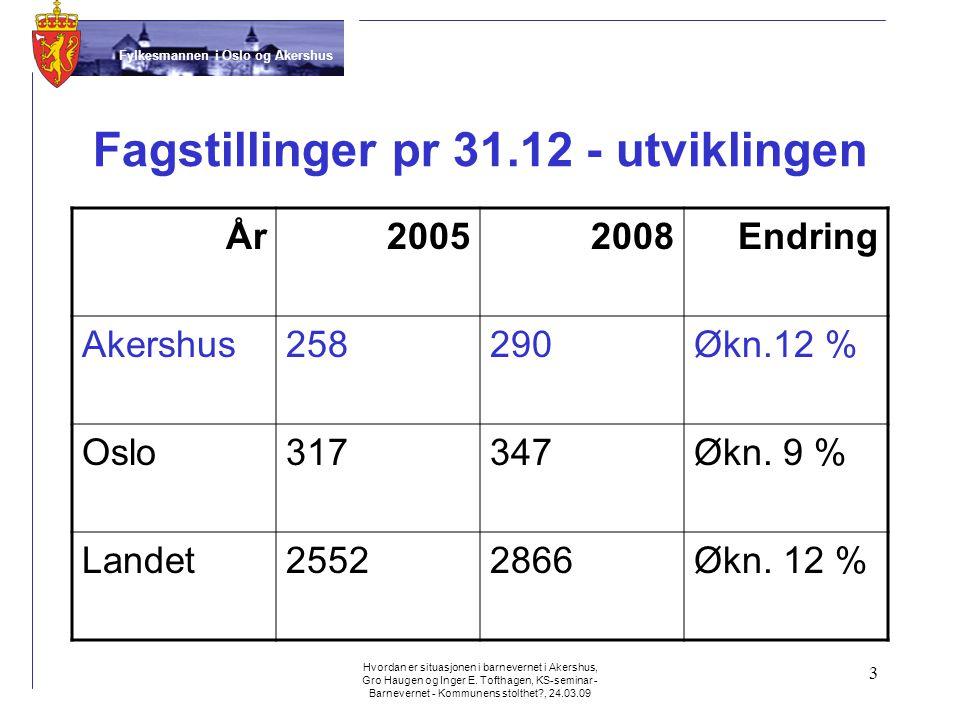 Fylkesmannen i Oslo og Akershus Hvordan er situasjonen i barnevernet i Akershus, Gro Haugen og Inger E. Tofthagen, KS-seminar - Barnevernet - Kommunen