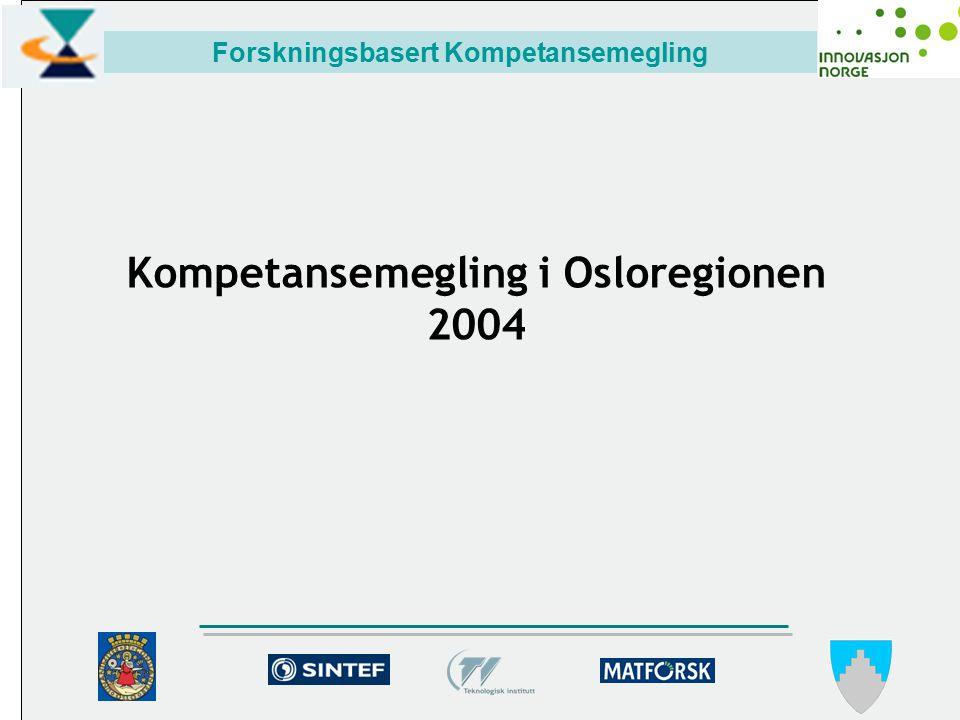 Forskningsbasert Kompetansemegling Kompetansemegling i Osloregionen 2004