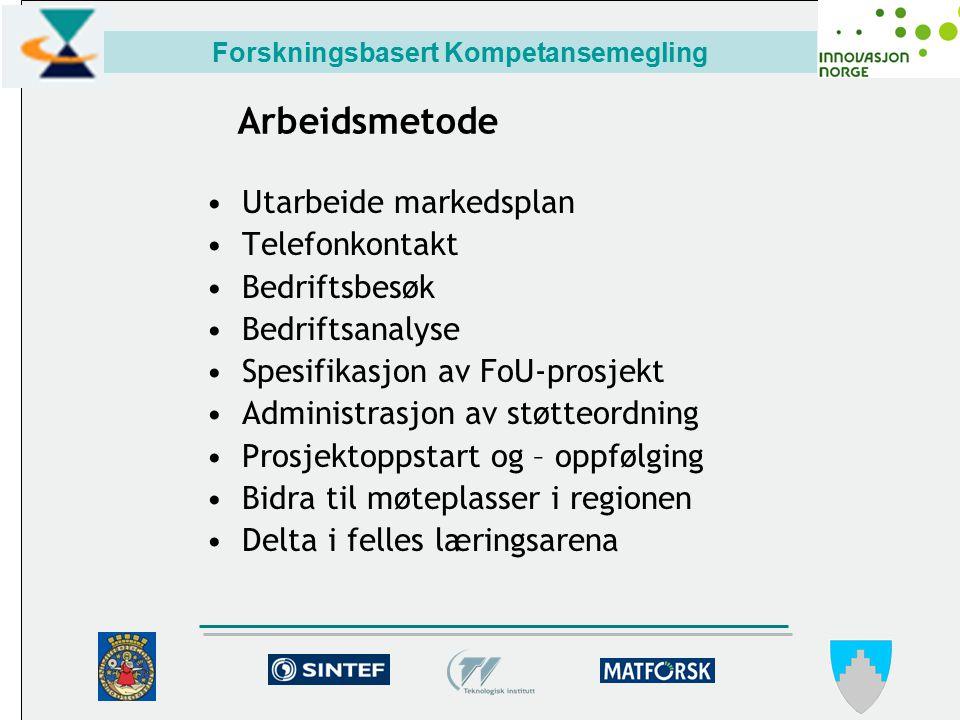 Forskningsbasert Kompetansemegling Arbeidsmetode Utarbeide markedsplan Telefonkontakt Bedriftsbesøk Bedriftsanalyse Spesifikasjon av FoU-prosjekt Admi