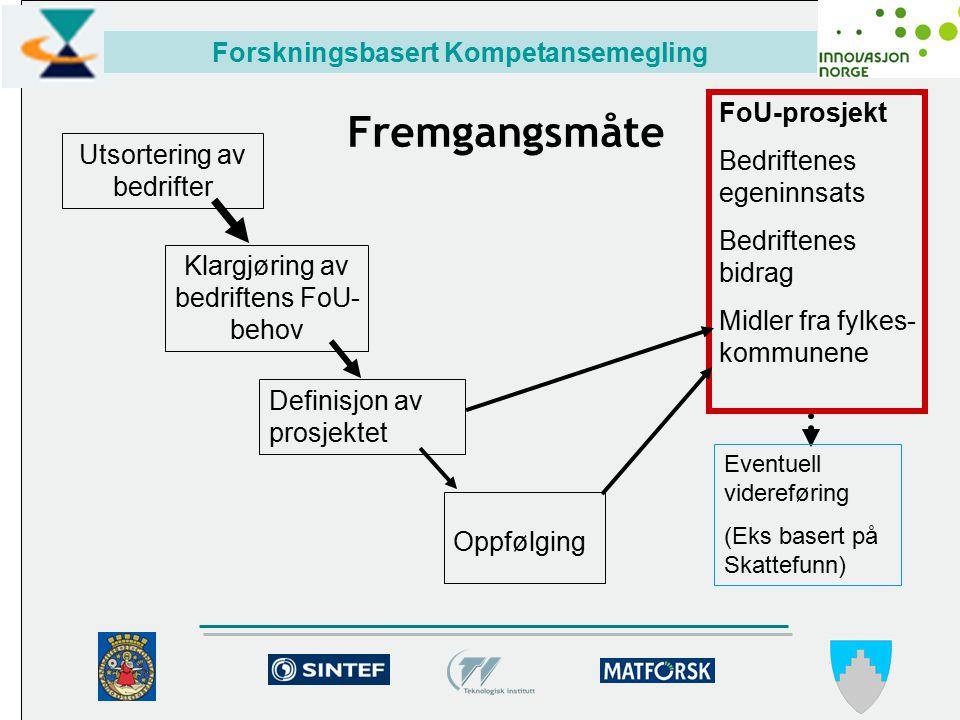 Forskningsbasert Kompetansemegling Fremgangsmåte Klargjøring av bedriftens FoU- behov Definisjon av prosjektet Oppfølging FoU-prosjekt Bedriftenes ege