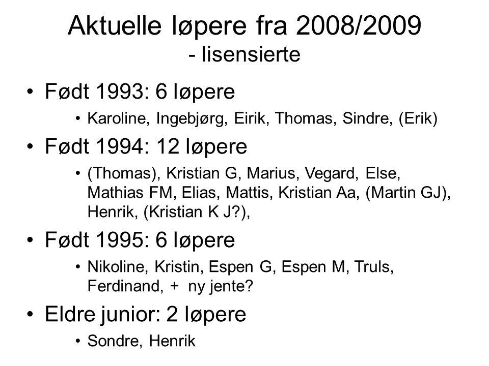 Aktuelle løpere fra 2008/2009 - lisensierte Født 1993: 6 løpere Karoline, Ingebjørg, Eirik, Thomas, Sindre, (Erik) Født 1994: 12 løpere (Thomas), Kristian G, Marius, Vegard, Else, Mathias FM, Elias, Mattis, Kristian Aa, (Martin GJ), Henrik, (Kristian K J ), Født 1995: 6 løpere Nikoline, Kristin, Espen G, Espen M, Truls, Ferdinand, + ny jente.