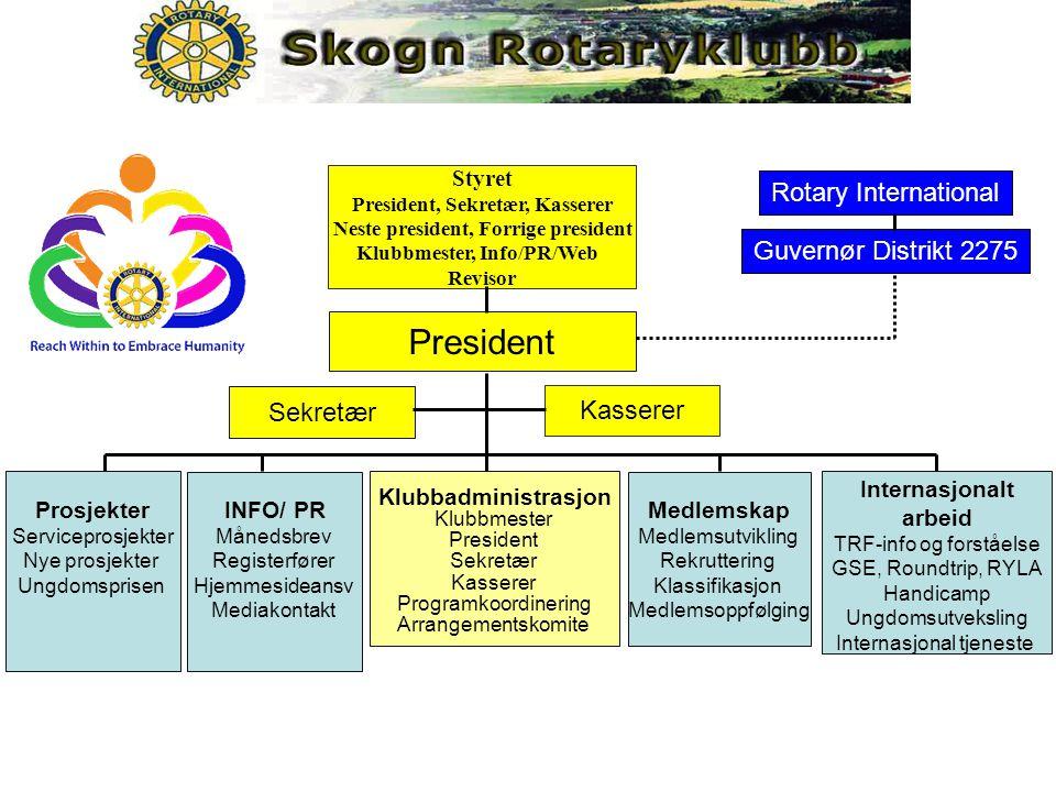 Skogn Rotary : Styringsdokument 2011 - 2012 INTERNASJONALT ARBEID : Arbeide med å skape forståelse for og informasjon om Rotary Foundations aktiviteter i klubben Bidrag til RF.