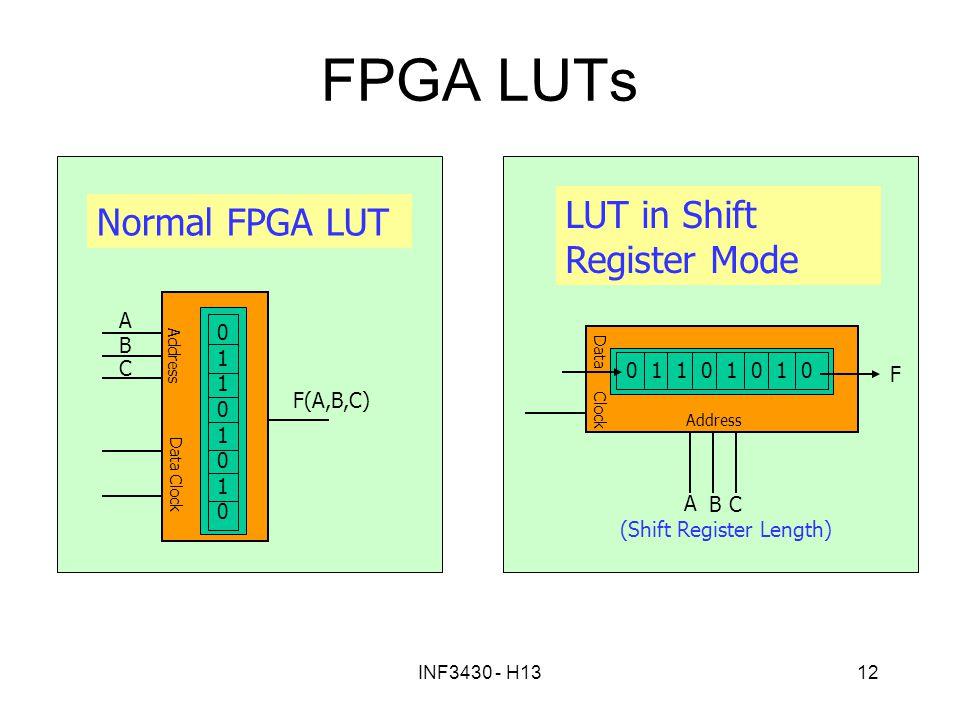 INF3430 - H1312 FPGA LUTs 0110101001101010 Address Data Clock F(A,B,C) A B C Normal FPGA LUT Address Data Clock F A B C 0 1 1 0 1 0 1 0 (Shift Registe