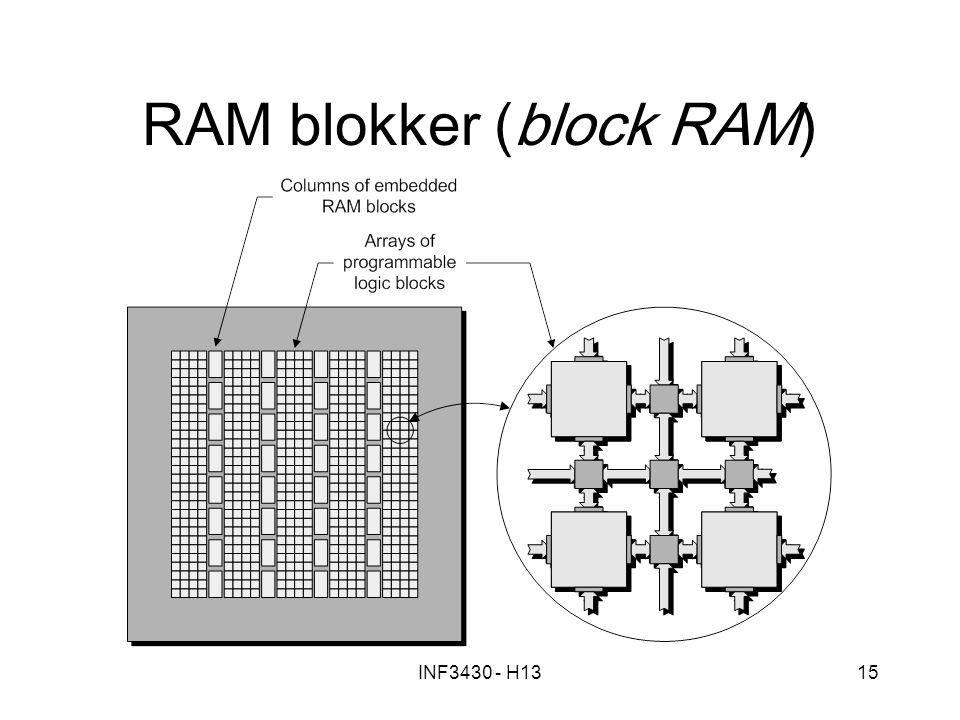INF3430 - H1315 RAM blokker (block RAM)
