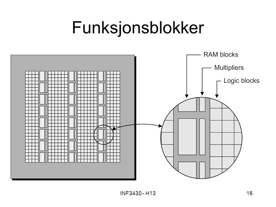 INF3430 - H1316 Funksjonsblokker