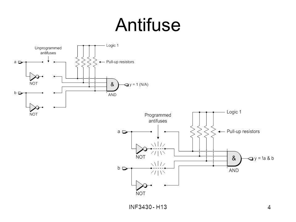 INF3430 - H13 5 Antifuse