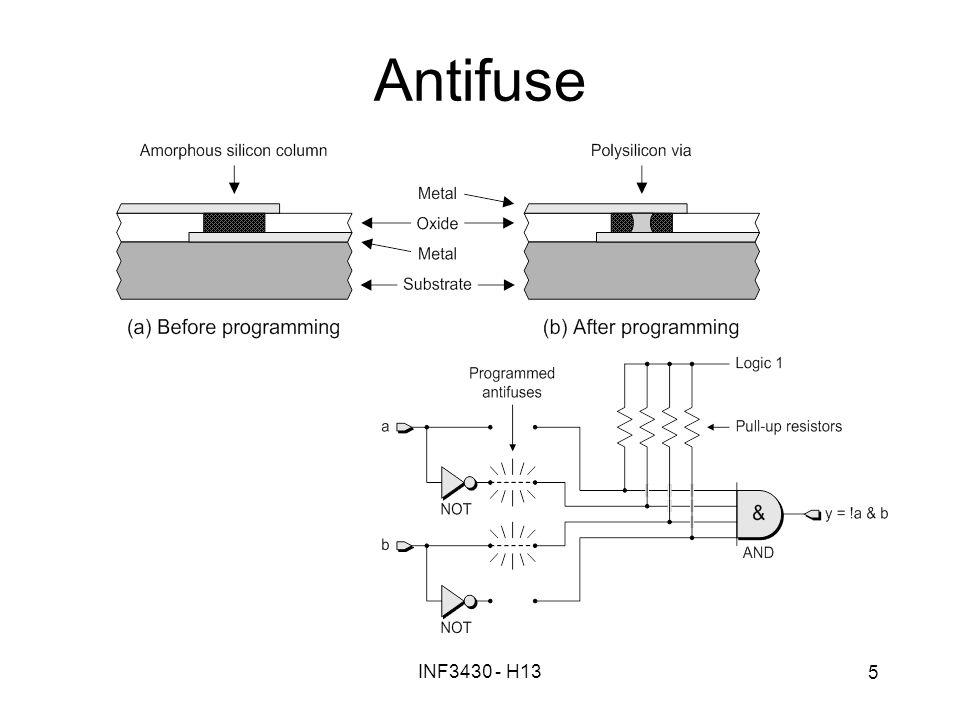 INF3430 - H13 6 SRAM basert FPGA Prinsipp: –SRAM-minne inne i FPGA lagrer kretsens konfigurasjon Fordeler –Kan reprogrammeres uendelig mange ganger –Plass til mye logikk –Kan lett endre funksjonaliteten til systemet –Trenger ikke spesiell prosess Ulemper –Plassoverhead (SRAM-celle med 5 transistorer) –Flyktig minne (må lagre konfigurasjonen i eksternt permanent minne; flash) –Relativt høyt effektforbruk Vi bruker FPGA fra Xilinx i kurset som har kretsfamilien Spartan.