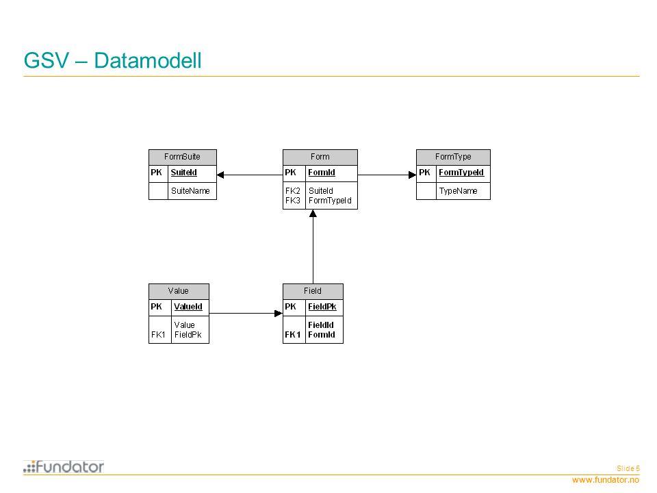 www.fundator.no Slide 5 GSV – Datamodell