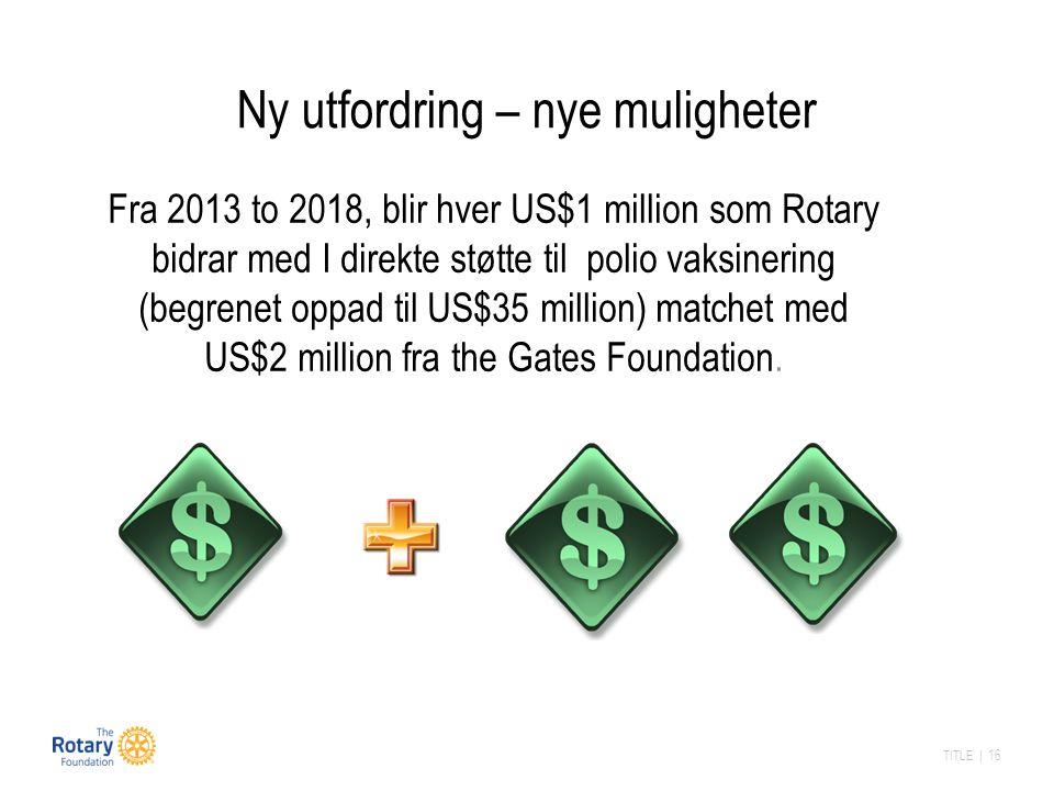 TITLE | 16 Financing the endgame plan Ny utfordring – nye muligheter Fra 2013 to 2018, blir hver US$1 million som Rotary bidrar med I direkte støtte til polio vaksinering (begrenet oppad til US$35 million) matchet med US$2 million fra the Gates Foundation.