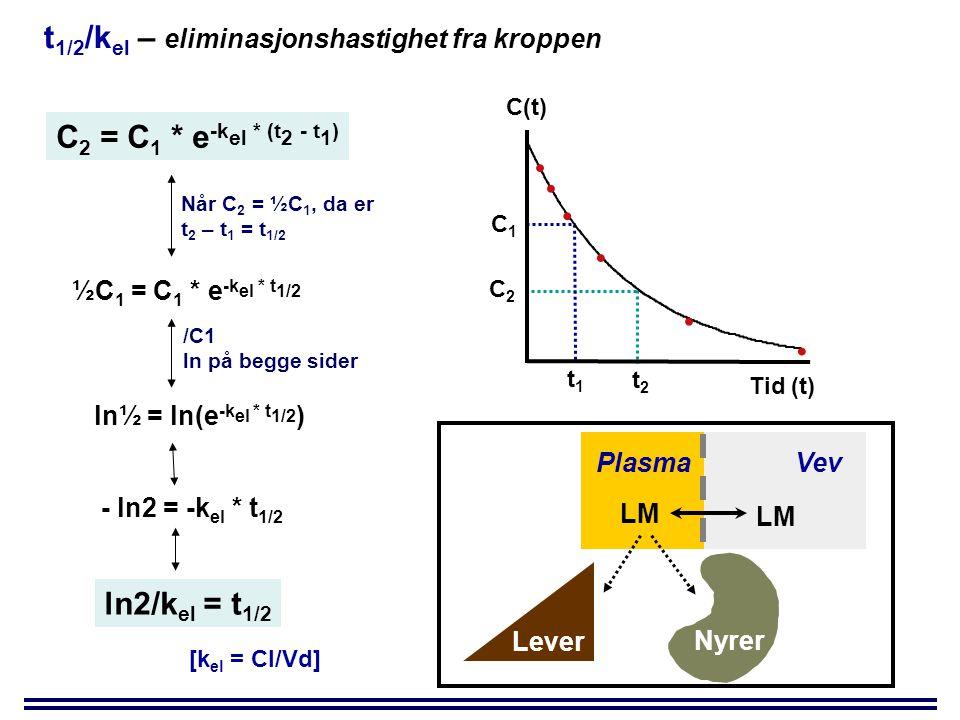 C 2 = C 1 * e -k el * (t 2 - t 1 ) [k el = Cl/Vd] t 1/2 /k el – eliminasjonshastighet fra kroppen C(t) Tid (t) C1C1 C2C2 t1t1 t2t2 Når C 2 = ½C 1, da er t 2 – t 1 = t 1/2 ½C 1 = C 1 * e -k el * t 1/2 /C1 ln på begge sider ln½ = ln(e -k el * t 1/2 ) - ln2 = -k el * t 1/2 ln2/k el = t 1/2 Plasma Vev LM Nyrer Lever
