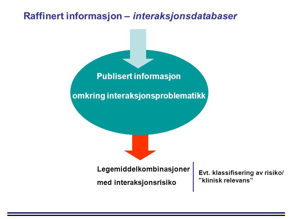 Raffinert informasjon – interaksjonsdatabaser Publisert informasjon omkring interaksjonsproblematikk Legemiddelkombinasjoner med interaksjonsrisiko Evt.