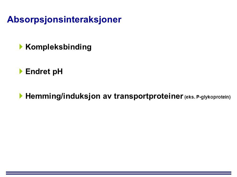 Absorpsjonsinteraksjoner  Kompleksbinding  Endret pH  Hemming/induksjon av transportproteiner (eks.