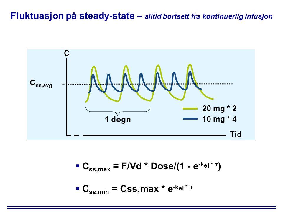 Fluktuasjon på steady-state – alltid bortsett fra kontinuerlig infusjon C C ss,avg 1 døgn 20 mg * 2 10 mg * 4 Tid  C ss,max = F/Vd * Dose/(1 - e -k el * τ )  C ss,min = Css,max * e -k el * τ