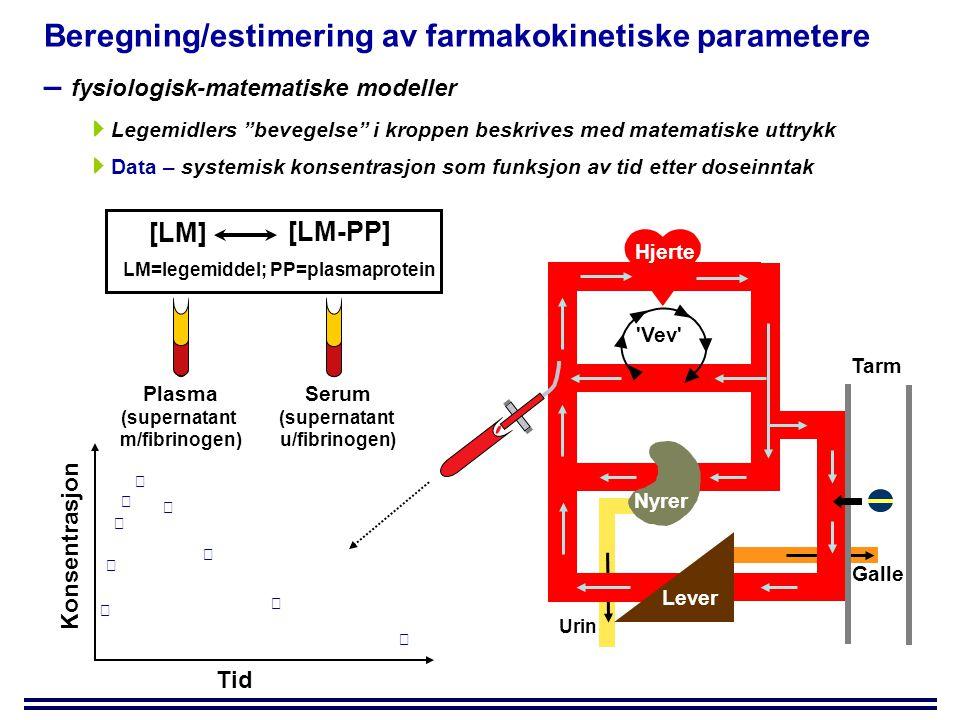 Beregning/estimering av farmakokinetiske parametere – fysiologisk-matematiske modeller  Legemidlers bevegelse i kroppen beskrives med matematiske uttrykk  Data – systemisk konsentrasjon som funksjon av tid etter doseinntak Nyrer Vev Hjerte Galle Lever Tarm Urin Konsentrasjon Tid Plasma (supernatant m/fibrinogen) Serum (supernatant u/fibrinogen) [LM] [LM-PP] LM=legemiddel; PP=plasmaprotein