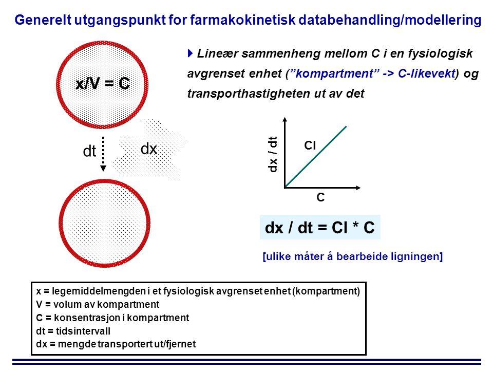 Ulike typer modellering/databehandling ● Non-kompartment-modellering  1970-tallet  rigid, fast oppskrift  totaleksponering i hele tidsforløpet; integral/areal-under-kurve  estimere F, ofte også Cl ● Kompartment-modellering  1920-tallet  fritt, selvdefinerbart  modellerer C(t); som regel eksponentialfunksjon(er)  estimere Vd/T 1/2, eventuelt også Cl