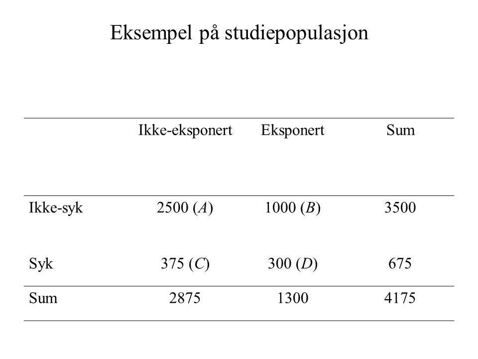 Eksempel på studiepopulasjon Ikke-eksponertEksponertSum Ikke-syk2500 (A)1000 (B)3500 Syk375 (C)300 (D)675 Sum287513004175