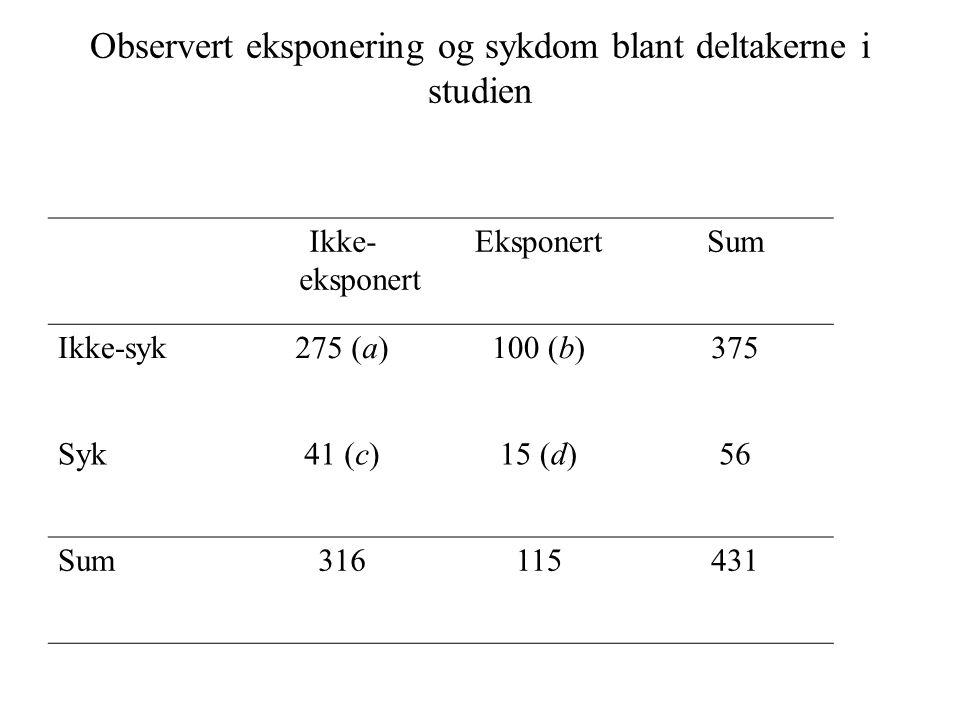 Observert eksponering og sykdom blant deltakerne i studien Ikke- eksponert EksponertSum Ikke-syk275 (a)100 (b)375 Syk41 (c)15 (d)56 Sum316115431