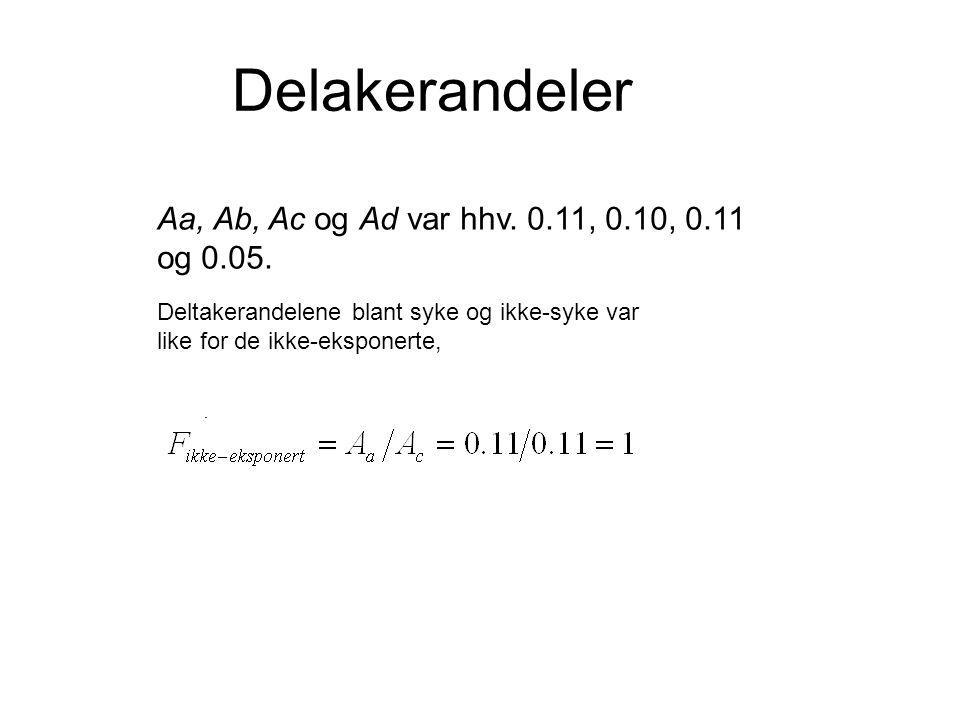 Delakerandeler Aa, Ab, Ac og Ad var hhv. 0.11, 0.10, 0.11 og 0.05.. Deltakerandelene blant syke og ikke-syke var like for de ikke-eksponerte,.