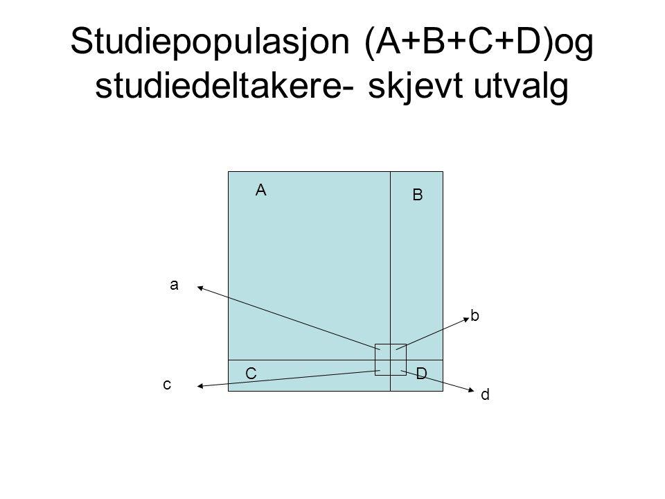 Studiepopulasjon (A+B+C+D)og studiedeltakere- skjevt utvalg A B C D b d a c