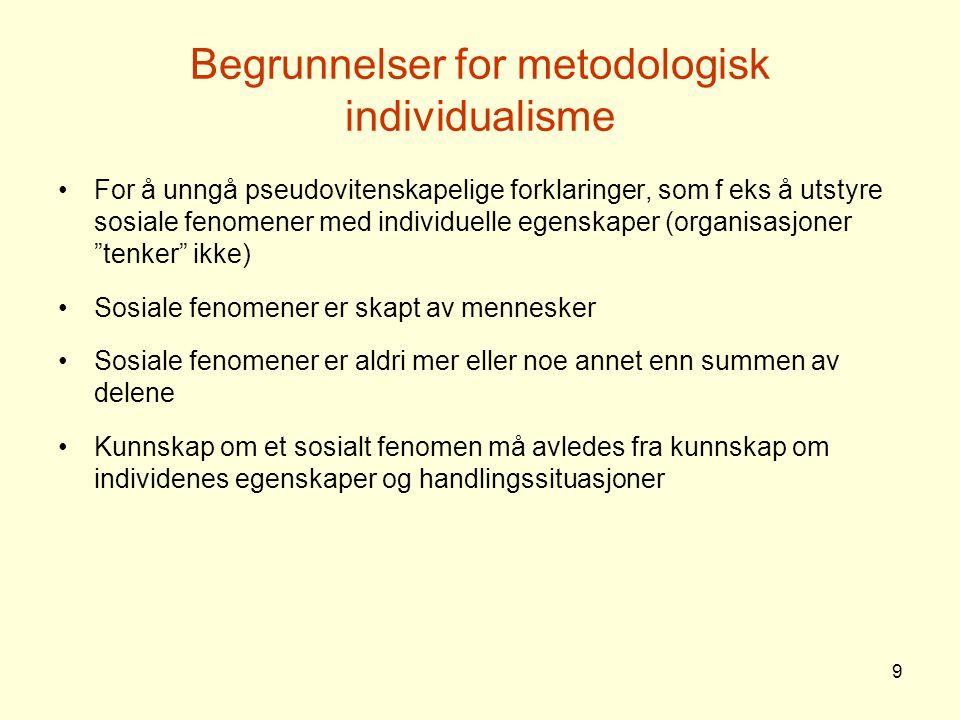 9 Begrunnelser for metodologisk individualisme For å unngå pseudovitenskapelige forklaringer, som f eks å utstyre sosiale fenomener med individuelle e