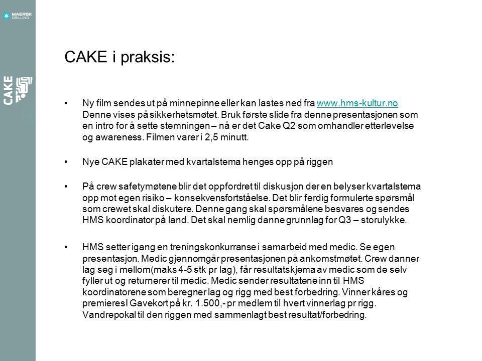 CAKE i praksis: Ny film sendes ut på minnepinne eller kan lastes ned fra www.hms-kultur.no Denne vises på sikkerhetsmøtet.