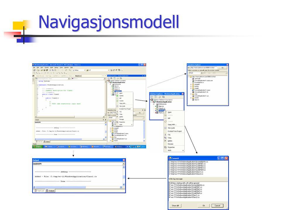 Navigasjonsmodell