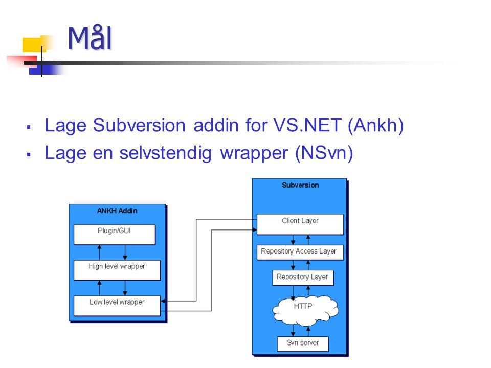  Lage Subversion addin for VS.NET (Ankh)  Lage en selvstendig wrapper (NSvn) Mål
